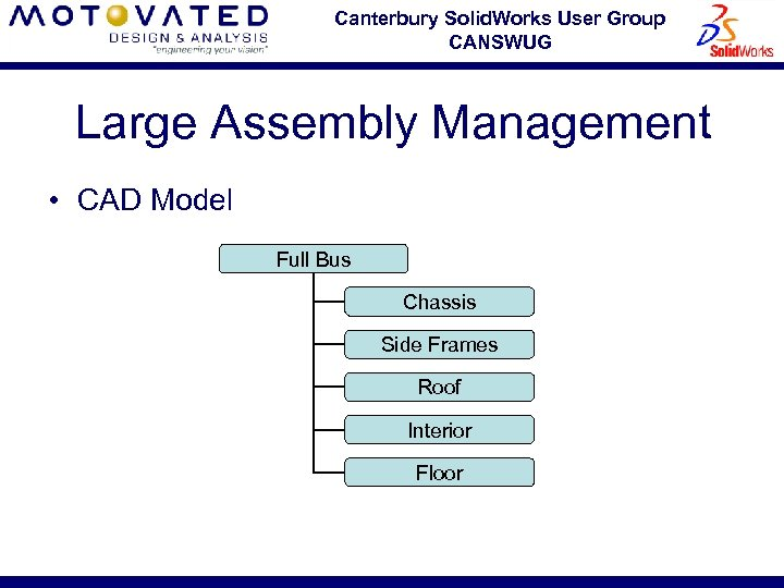 Canterbury Solid. Works User Group CANSWUG Large Assembly Management • CAD Model Full Bus
