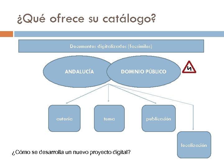 ¿Qué ofrece su catálogo? Documentos digitalizados (facsímiles) ANDALUCÍA autoría DOMINIO PÚBLICO tema publicación localización