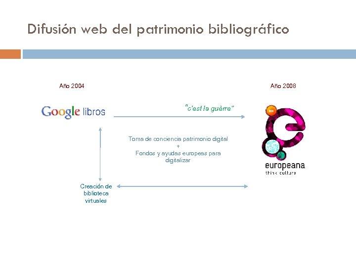 """Difusión web del patrimonio bibliográfico Año 2004 Año 2008 """"c'est la guèrre"""" Toma de"""