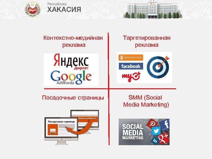 Контекстно-медийная реклама Таргетированная реклама Посадочные страницы SMM (Social Media Marketing)