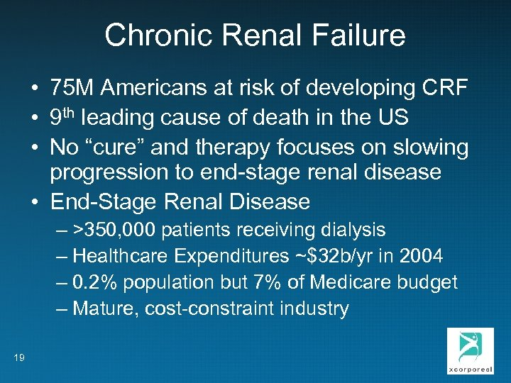 Chronic Renal Failure • 75 M Americans at risk of developing CRF • 9