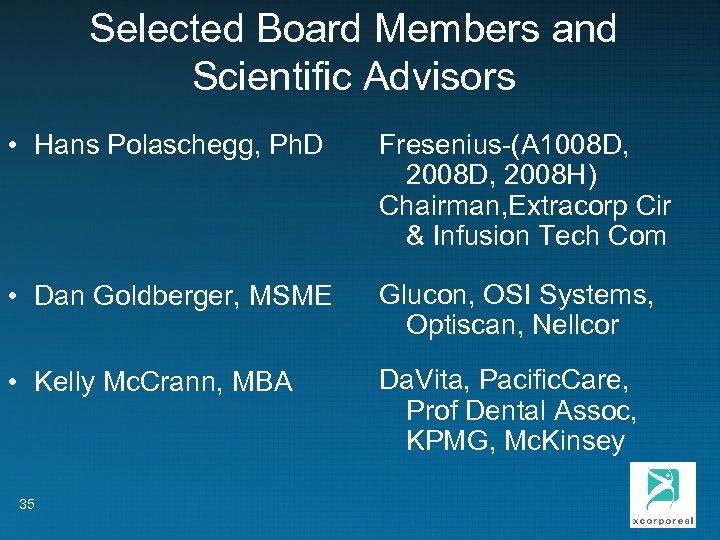 Selected Board Members and Scientific Advisors • Hans Polaschegg, Ph. D Fresenius-(A 1008 D,