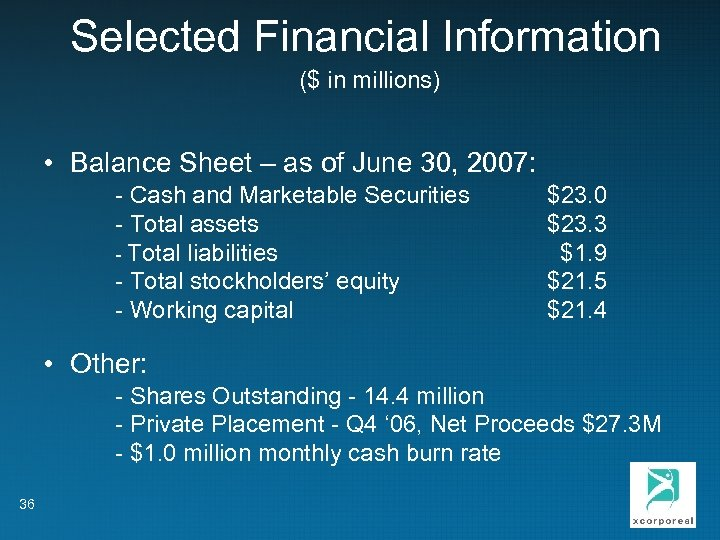 Selected Financial Information ($ in millions) • Balance Sheet – as of June 30,