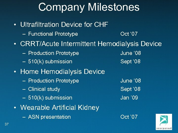 Company Milestones • Ultrafiltration Device for CHF – Functional Prototype Oct ' 07 •