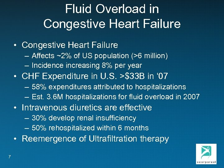 Fluid Overload in Congestive Heart Failure • Congestive Heart Failure – Affects ~2% of