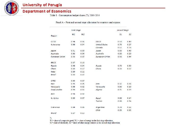 University of Perugia Department of Economics