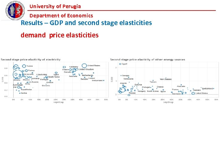 University of Perugia Department of Economics Results – GDP and second stage elasticities demand