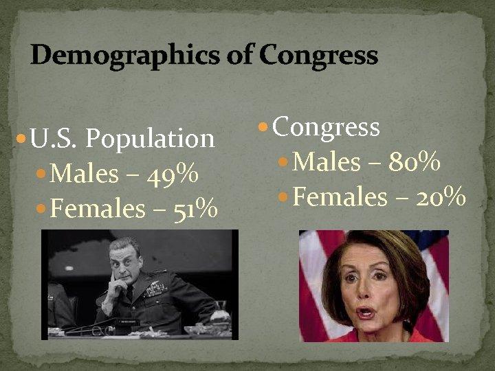 Demographics of Congress U. S. Population Males – 49% Females – 51% Congress Males