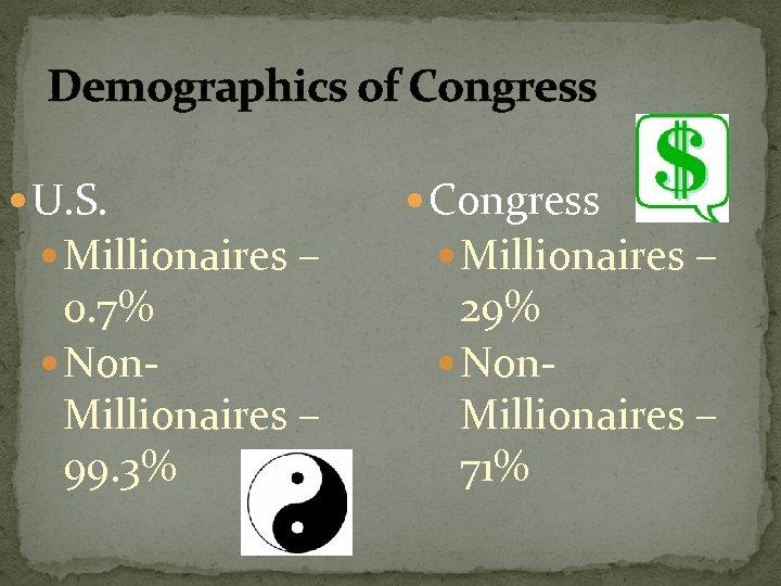 Demographics of Congress U. S. Millionaires – 0. 7% Non. Millionaires – 99. 3%