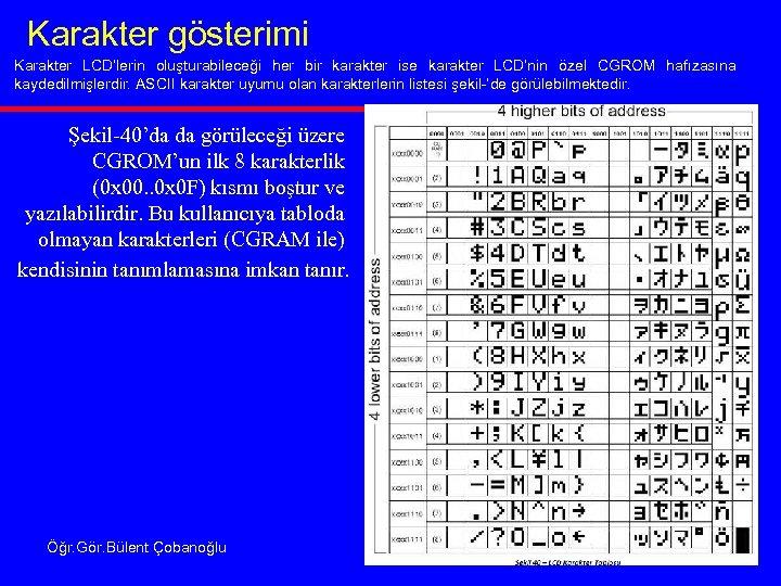 Karakter gösterimi Karakter LCD'lerin oluşturabileceği her bir karakter ise karakter LCD'nin özel CGROM hafızasına