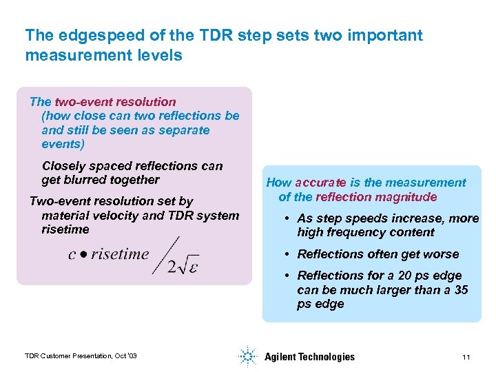 The edgespeed of the TDR step sets two important measurement levels The two-event resolution