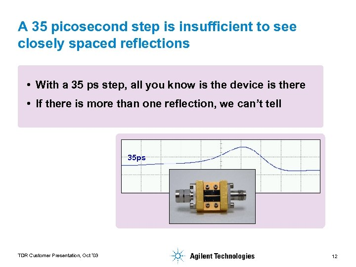 A 35 picosecond step is insufficient to see closely spaced reflections • With a