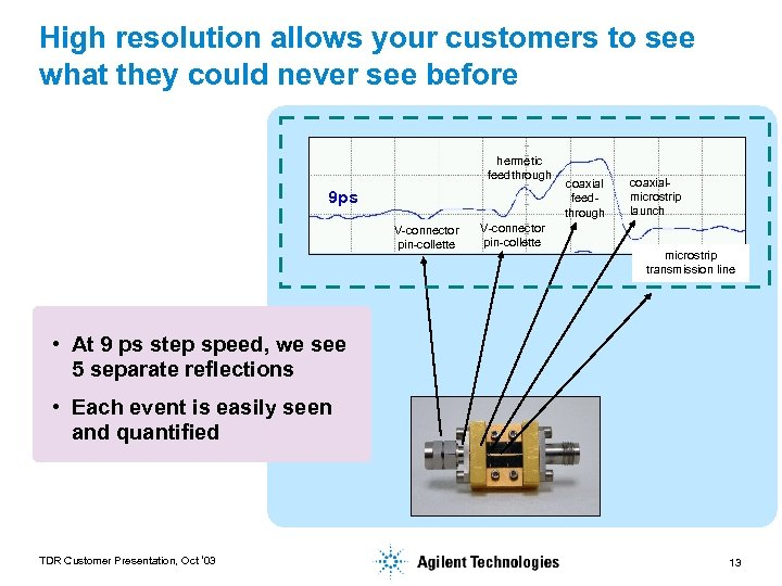 High resolution allows your customers to see what they could never see before hermetic
