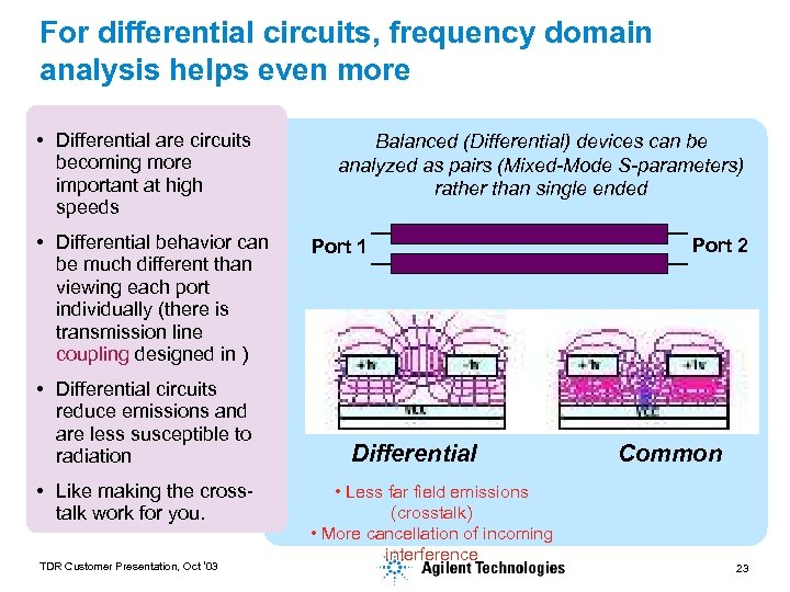 For differential circuits, frequency domain analysis helps even more • Differential are circuits becoming