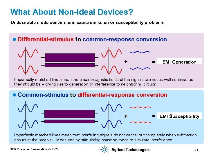 What About Non-Ideal Devices? Undesirable mode conversions cause emission or susceptibility problems l Differential-stimulus