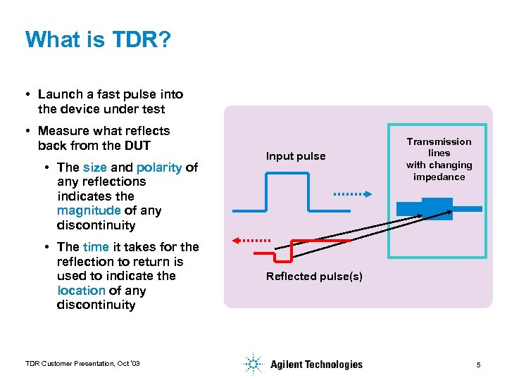 What is TDR? • Launch a fast pulse into the device under test •