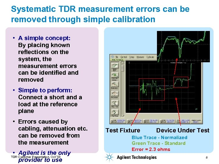 Systematic TDR measurement errors can be removed through simple calibration • A simple concept: