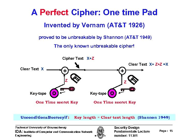 A Perfect Cipher: One time Pad Invented by Vernam (AT&T 1926) proved to be