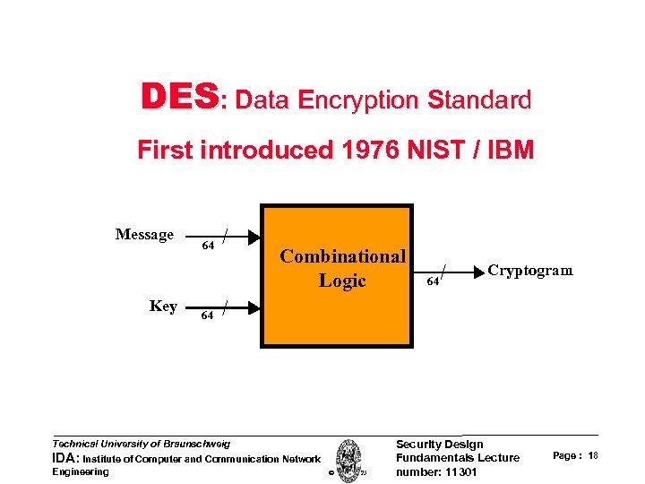 DES: Data Encryption Standard First introduced 1976 NIST / IBM Message Key 64 Combinational
