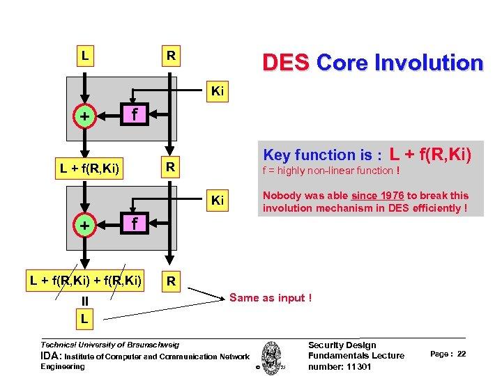 L R DES Core Involution Ki + f Key function is : L +