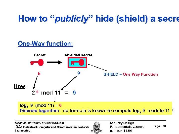 "How to ""publicly"" hide (shield) a secre One-Way function: Secret shielded secret 6 9"