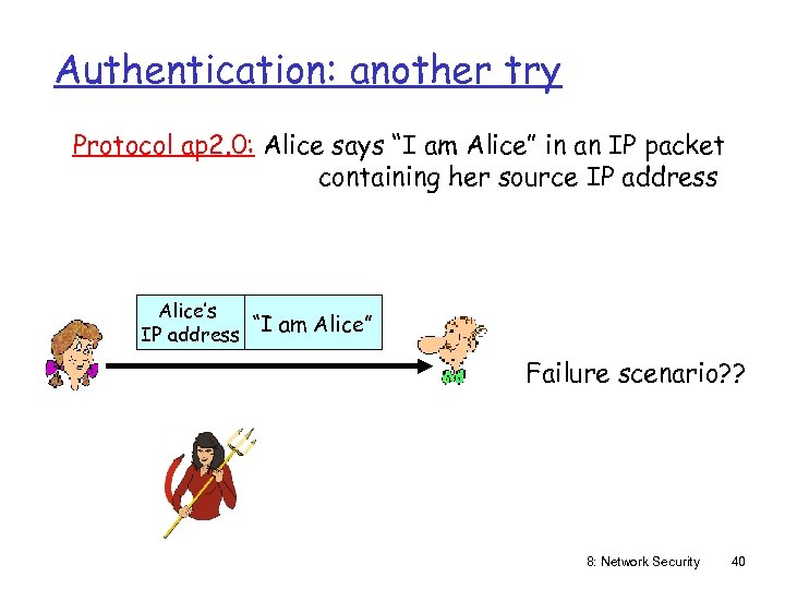 """Authentication: another try Protocol ap 2. 0: Alice says """"I am Alice"""" in an"""