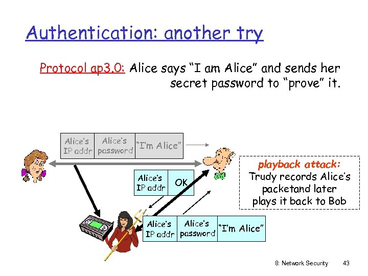 """Authentication: another try Protocol ap 3. 0: Alice says """"I am Alice"""" and sends"""