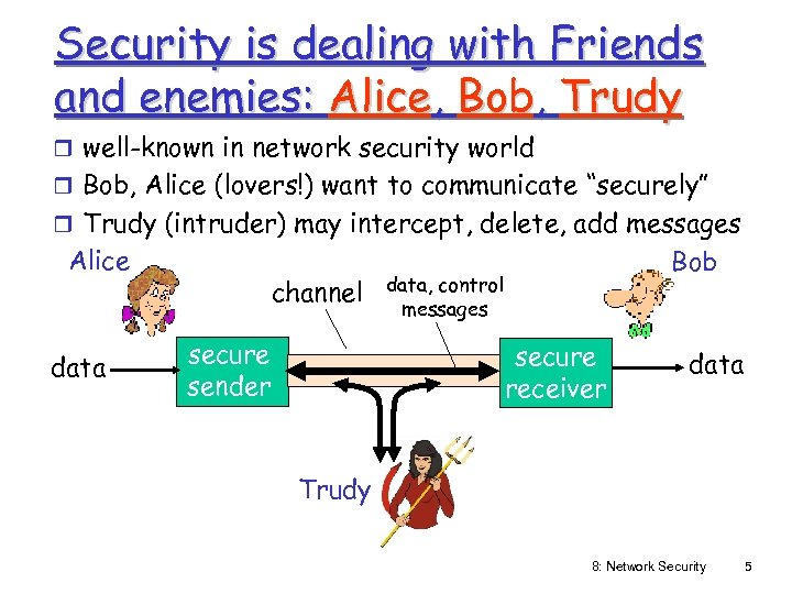 Security is dealing with Friends and enemies: Alice, Bob, Trudy r well-known in network