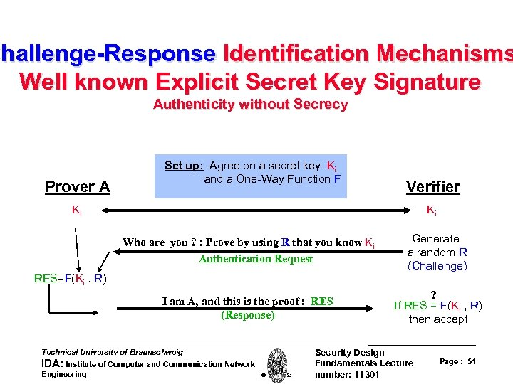 Challenge-Response Identification Mechanisms Well known Explicit Secret Key Signature Authenticity without Secrecy Prover A