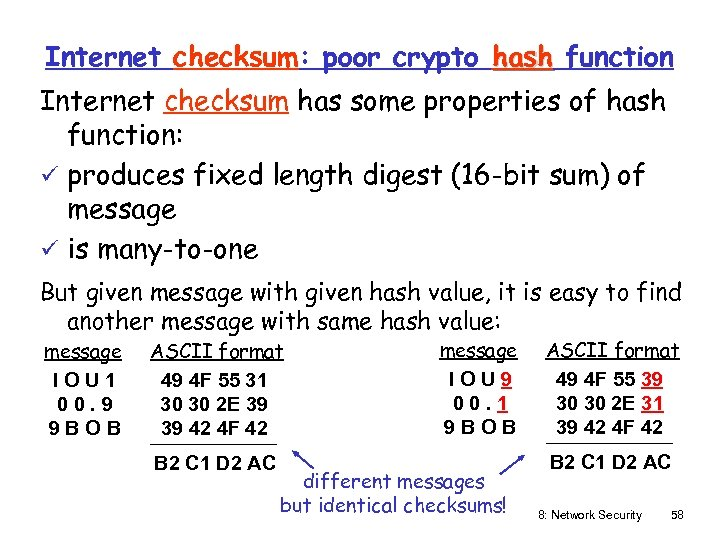 Internet checksum: poor crypto hash function Internet checksum has some properties of hash function: