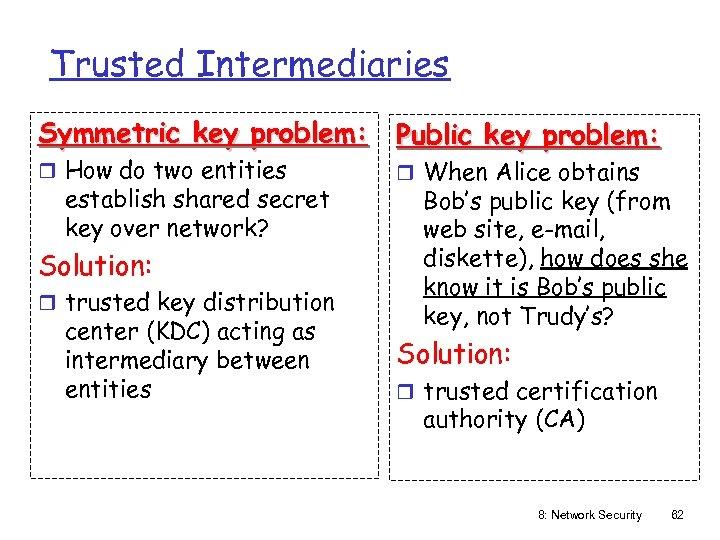Trusted Intermediaries Symmetric key problem: Public key problem: r How do two entities establish