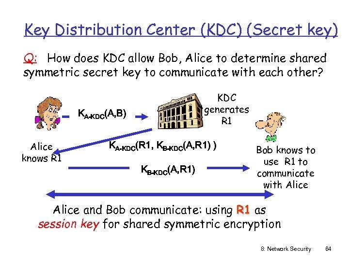 Key Distribution Center (KDC) (Secret key) Q: How does KDC allow Bob, Alice to