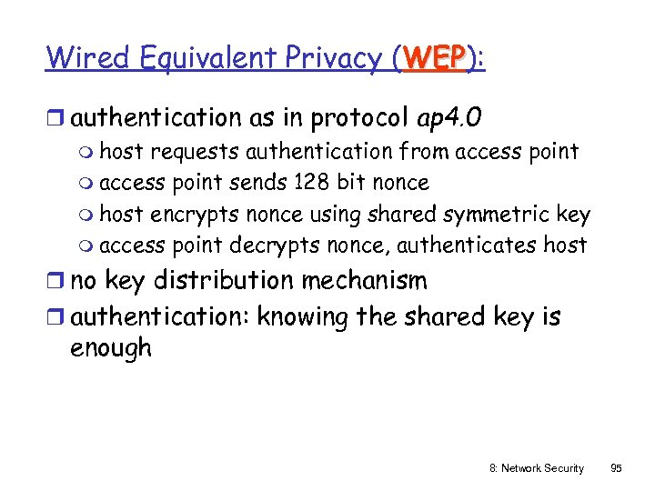 Wired Equivalent Privacy (WEP): WEP r authentication as in protocol ap 4. 0 m