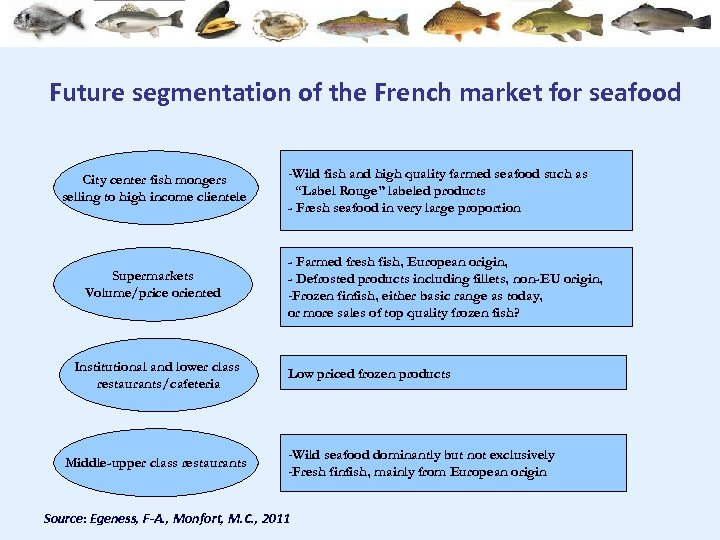Future segmentation of the French market for seafood City center fish mongers selling to