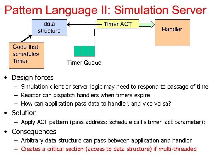 Pattern Language II: Simulation Server data structure Code that schedules Timer ACT Handler Timer