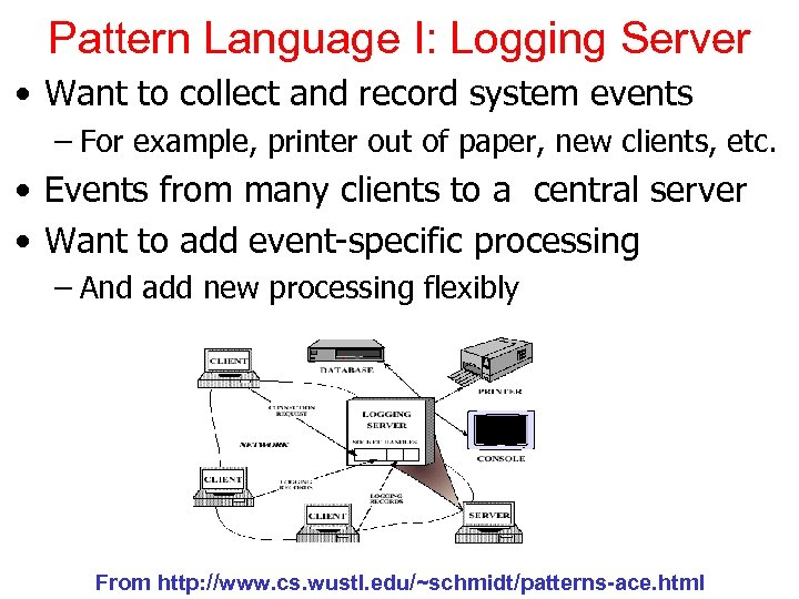 Pattern Language I: Logging Server • Want to collect and record system events –