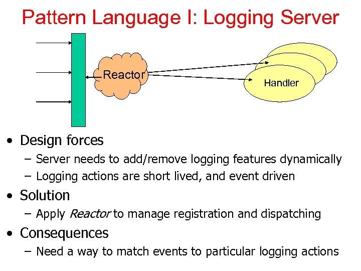 Pattern Language I: Logging Server Reactor Handler • Design forces – Server needs to