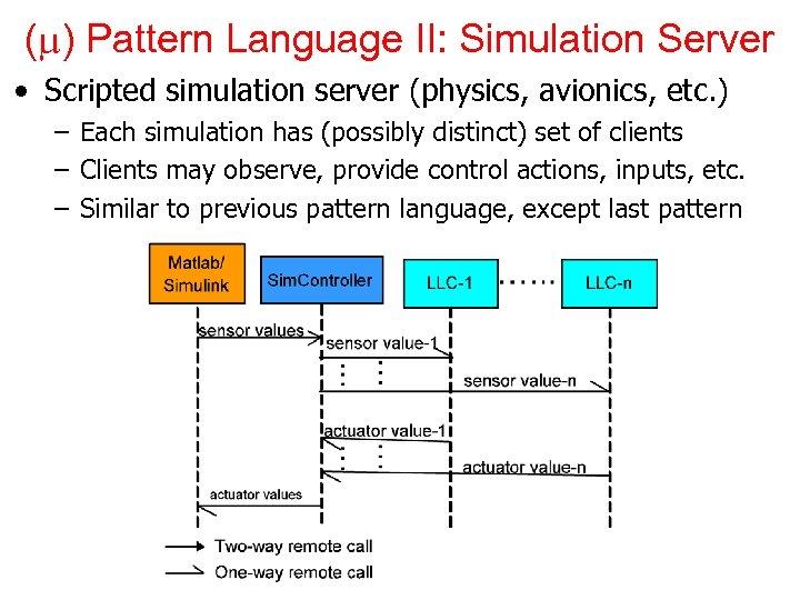 ( ) Pattern Language II: Simulation Server • Scripted simulation server (physics, avionics, etc.
