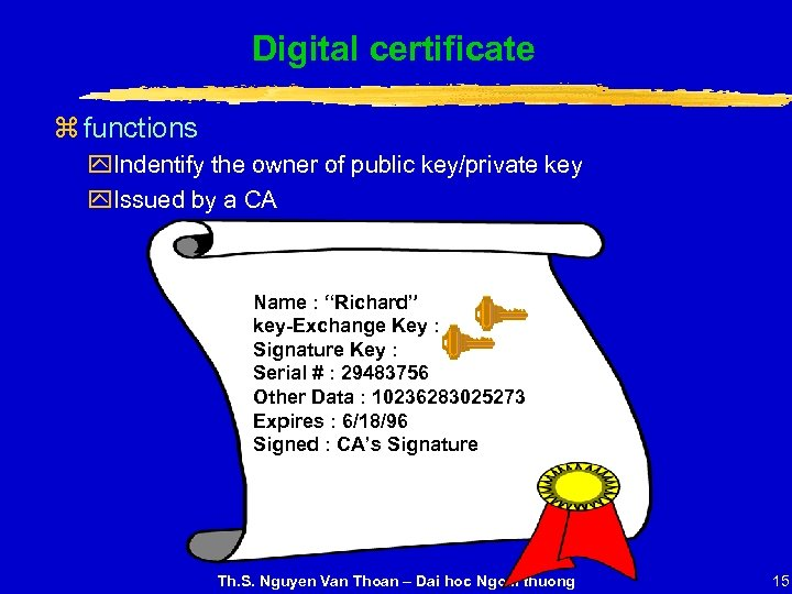 Digital certificate z functions y. Indentify the owner of public key/private key y. Issued