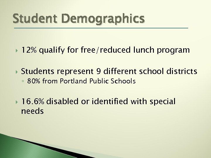 Student Demographics 12% qualify for free/reduced lunch program Students represent 9 different school districts