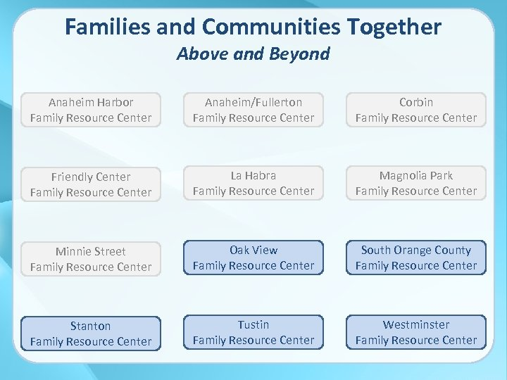 Families and Communities Together Above and Beyond Anaheim Harbor Family Resource Center Anaheim/Fullerton Family