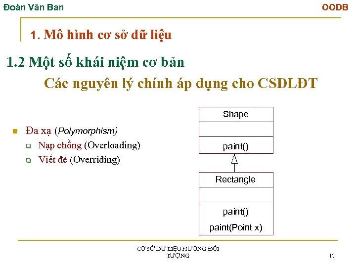 Đoàn Văn Ban OODB 1. Mô hình cơ sở dữ liệu 1. 2 Một