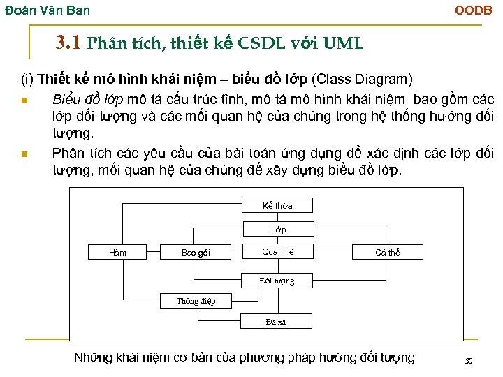 Đoàn Văn Ban OODB 3. 1 Phân tích, thiết kế CSDL với UML (i)
