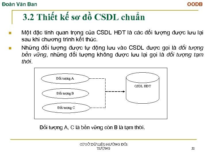 Đoàn Văn Ban OODB 3. 2 Thiết kế sơ đồ CSDL chuẩn n n