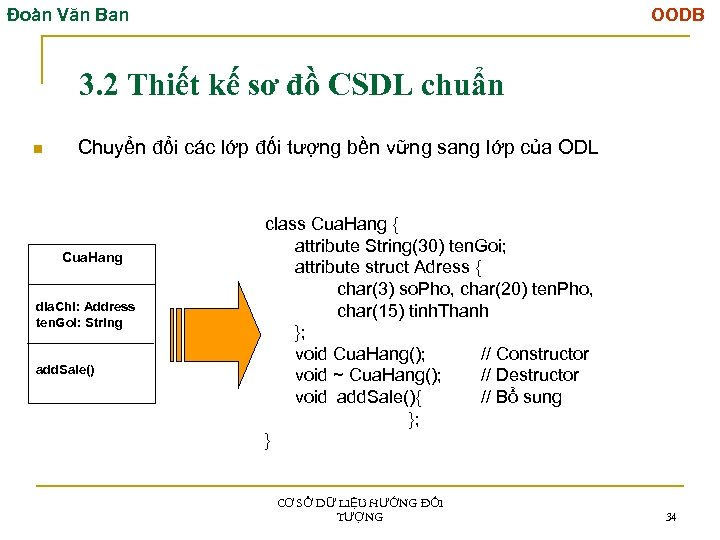 Đoàn Văn Ban OODB 3. 2 Thiết kế sơ đồ CSDL chuẩn n Chuyển