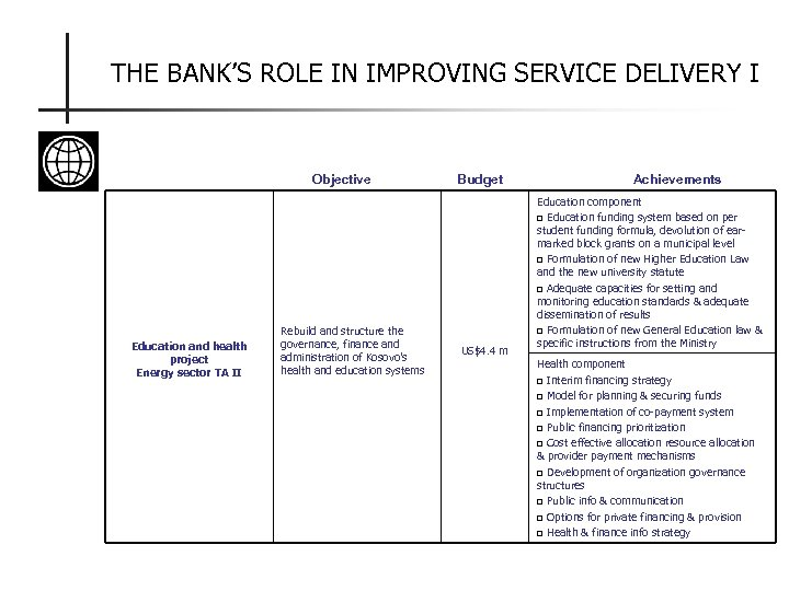 THE BANK'S ROLE IN IMPROVING SERVICE DELIVERY I Objective Education and health project Energy