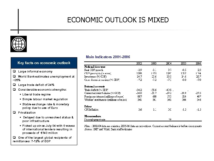 ECONOMIC OUTLOOK IS MIXED Main Indicators 2001 -2006 Key facts on economic outlook q