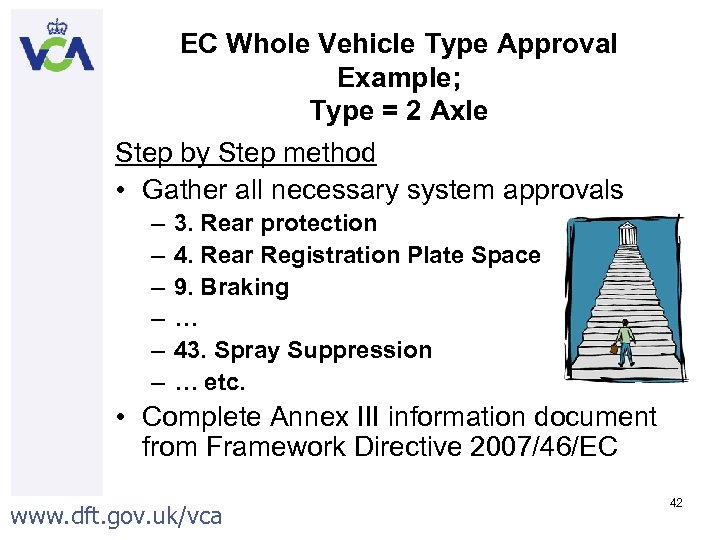 EC Whole Vehicle Type Approval Example; Type = 2 Axle Step by Step method