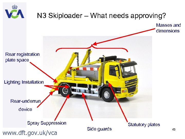 N 3 Skiploader – What needs approving? Masses and dimensions Rear registration plate space