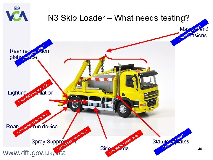N 3 Skip Loader – What needs testing? ! ly on Masses and n